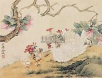 花鸟册页 册页 纸本 - 金城 - 中国书画 - 2010秋季艺术品拍卖会 -收藏网