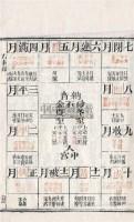 取吉便览 -  - 古籍善本 - 2011春季艺术品拍卖会(一) -收藏网