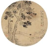 何翀 人物 镜心 绢本 - 121878 - 中国书画(二) - 2006年第4期嘉德四季拍卖会 -收藏网