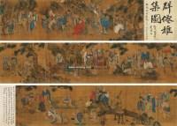 群仙图 手卷 绢本 - 李士达 - 中国书画(十) - 嘉德四季第二十六期拍卖会 -收藏网
