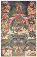 八骏财神唐卡 -  - 佛像唐卡 - 2007春季艺术品拍卖会 -收藏网